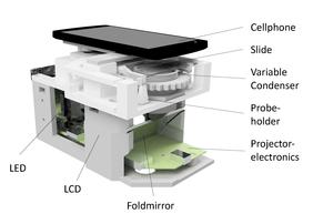 3D CAD-Zeichnung des Mikroskopaufbaus mit Smartphone (oben). Quelle: Leibniz-IPHT